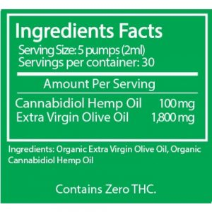 Green Gorilla Ingredients Label 3000 mg