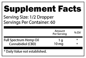 CBDPure 600 Ingredients Label