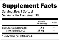 CBDPure Softgels 750 Ingredients Label