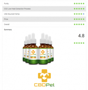 CBDPet bottles